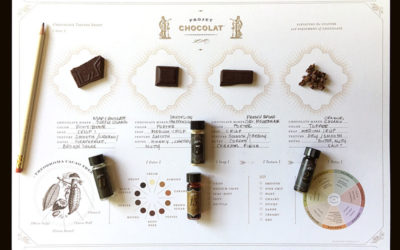 Projet Chocolat Offer